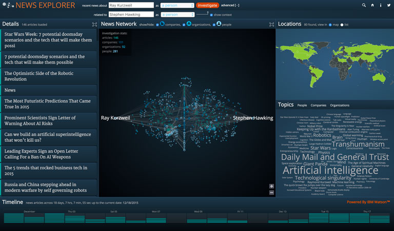 Screenshot of the News Explorer interface