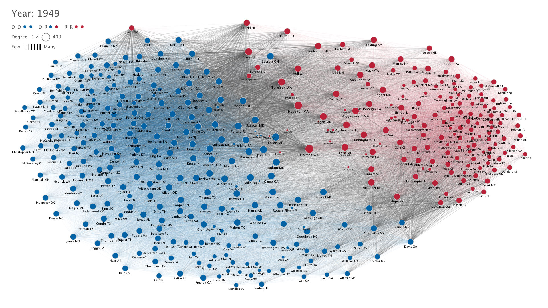 The Rise of Partisanship in the US House of Representatives